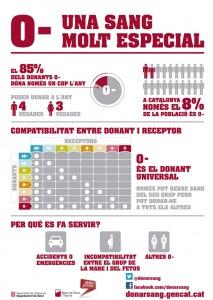 Infografia 0 negatiu