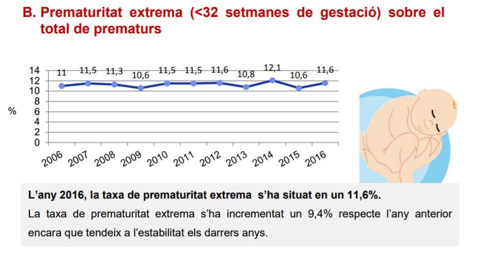 prematuritat extrema 2106